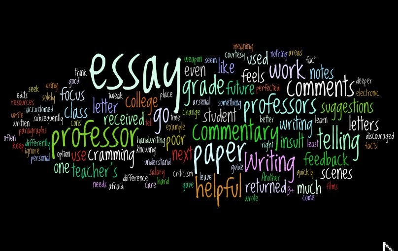 Essay Writing Featured Image